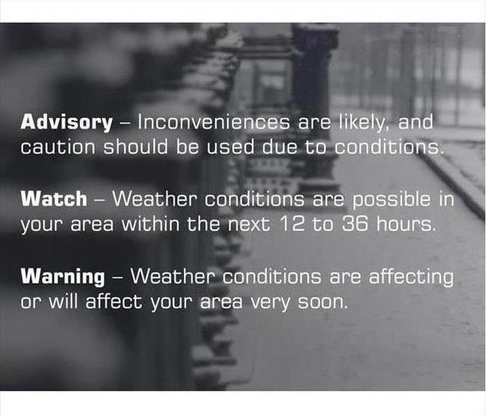 "Text comparison of the terms ""Advisory,"" ""Watch,"" and ""Warning"""